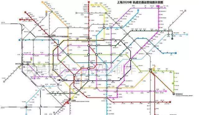 中国地铁里程排前五的城市有哪些?